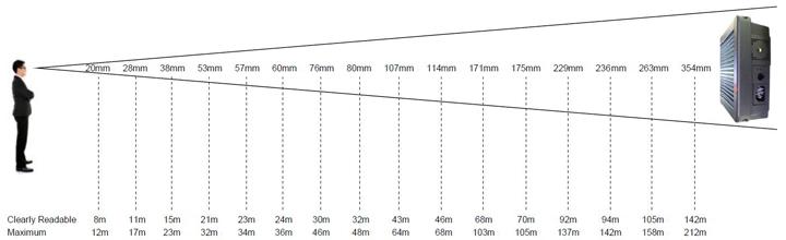 viewing-distances