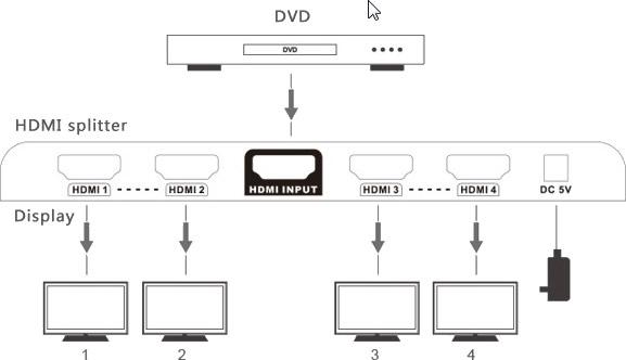 diagrama_hdmi