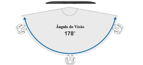 monitor angulo de visão